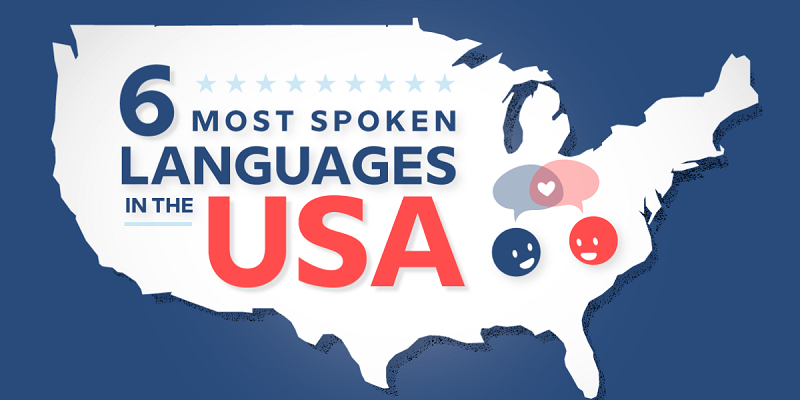 Map with text most spoken languages in the USA